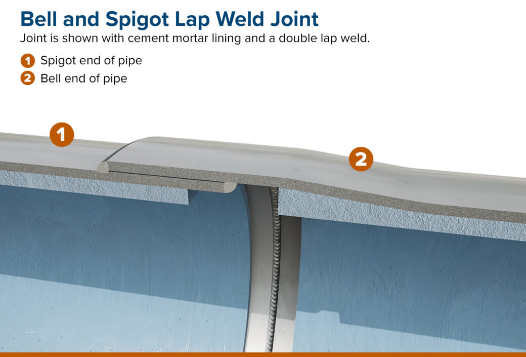 Lap Weld Joint Illustration